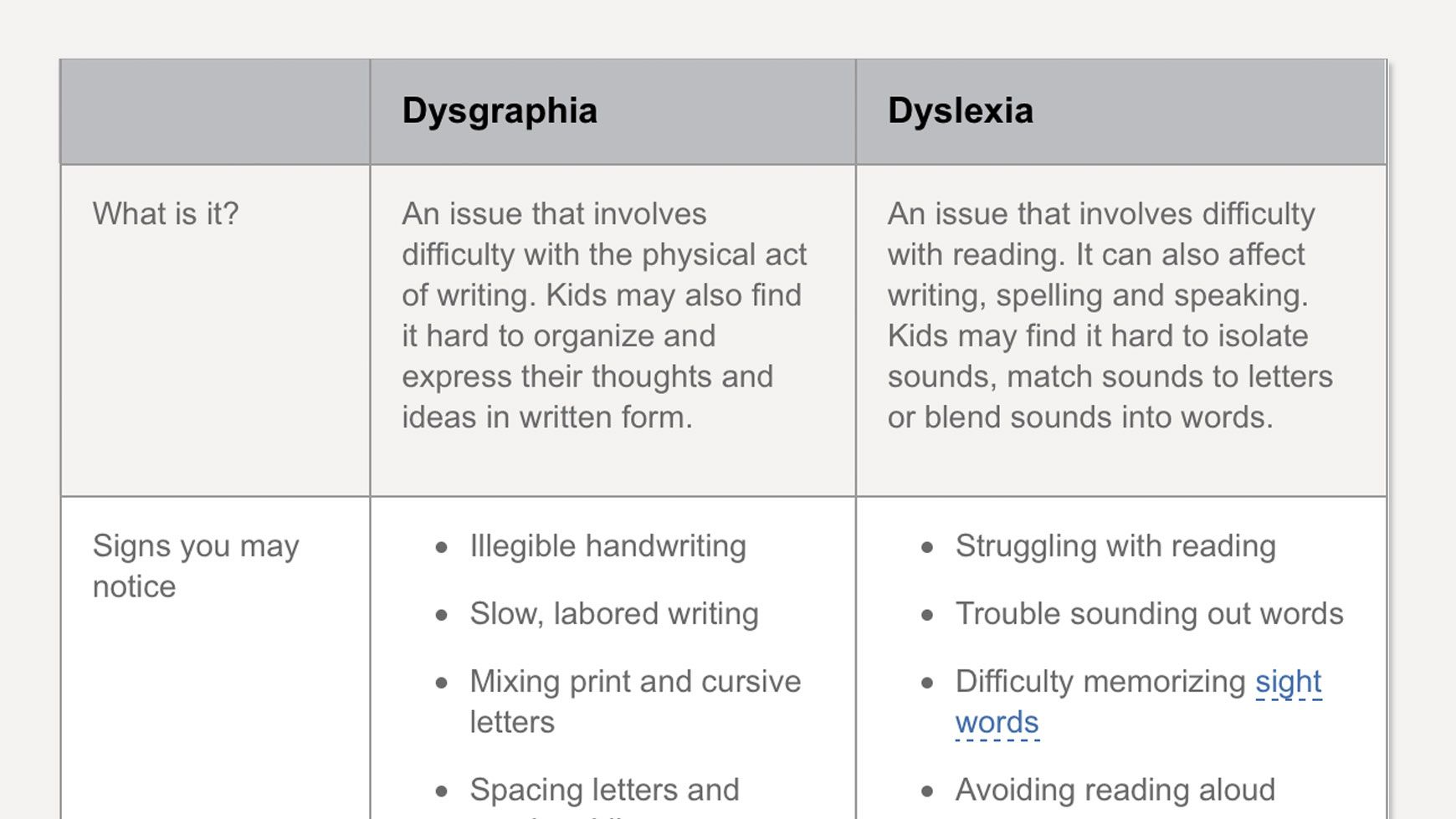 difference between signs and symptoms pdf