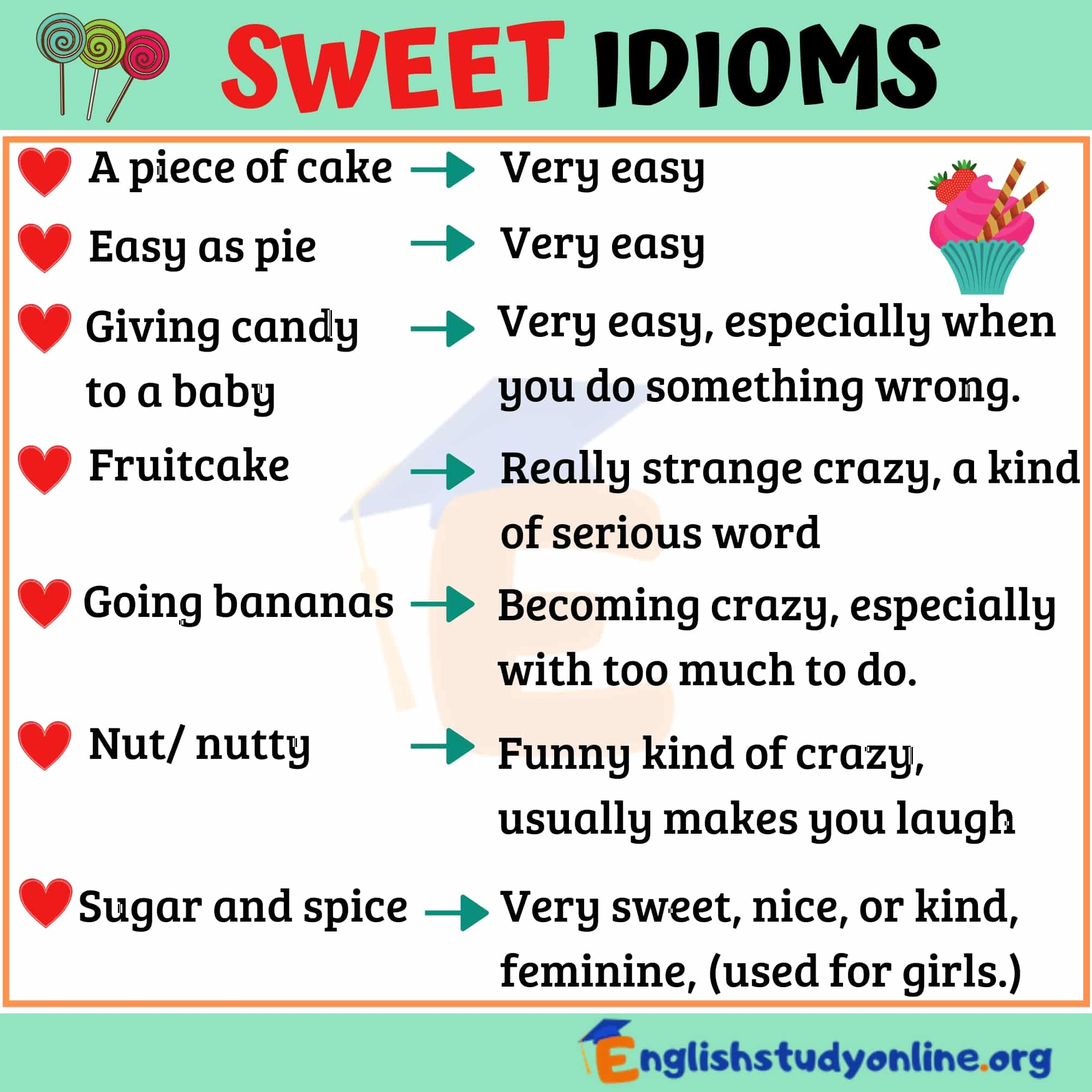 idioms and phrases with examples and meanings pdf