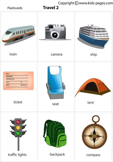 most used terms in traveel