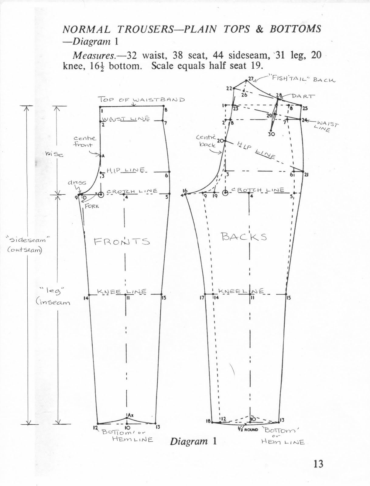 classic tailoring techniques for menswear a construction guide pdf