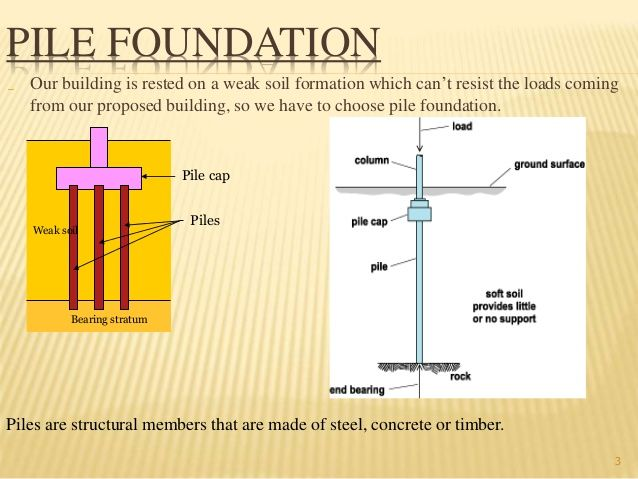 different types of pile foundation pdf